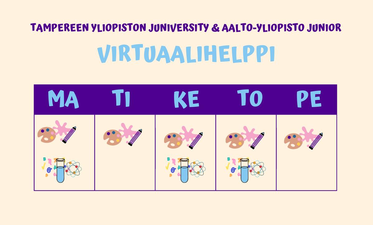 Tampereen yliopiston juniversity ja aalto-yliopisto junior tarjonta virtuaalihelppi